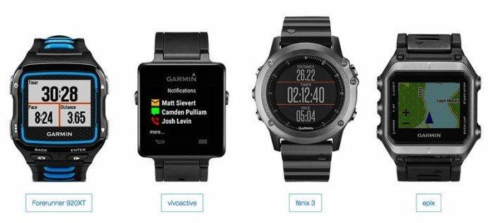 Garmin Connect IQ - Relojes compatibles