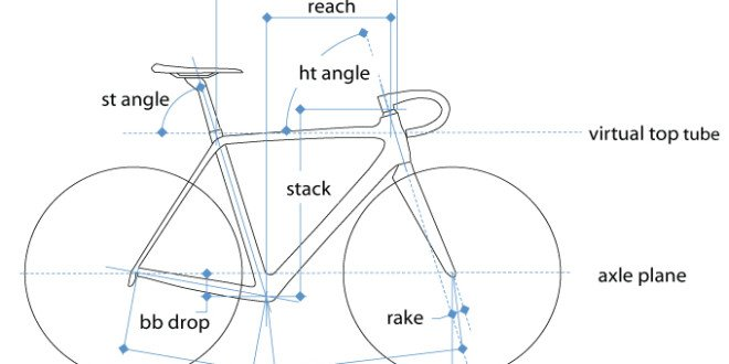 Bicycle_terminology