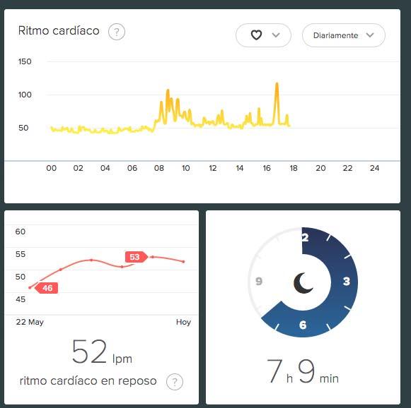 Fitbit Charge - Análisis de sueño