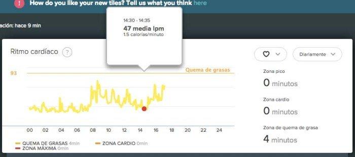 Fitbit Charge - Pulso registrado de forma constante
