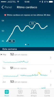 Fitbit Charge HR - Seguimiento de pulso
