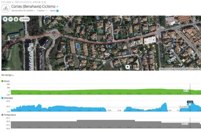 Fitbit Surge - Comparativa datos GPS en ciclismo