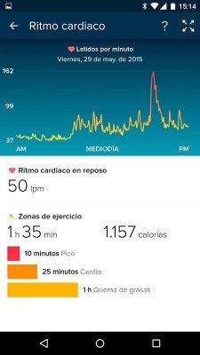 Fitbit Surge - Ritmo cardíaco