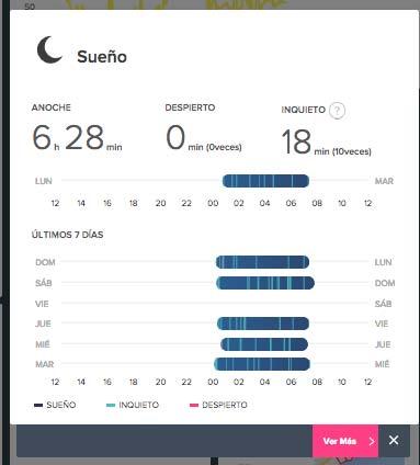 Fitbit Surge - Análisis de sueño