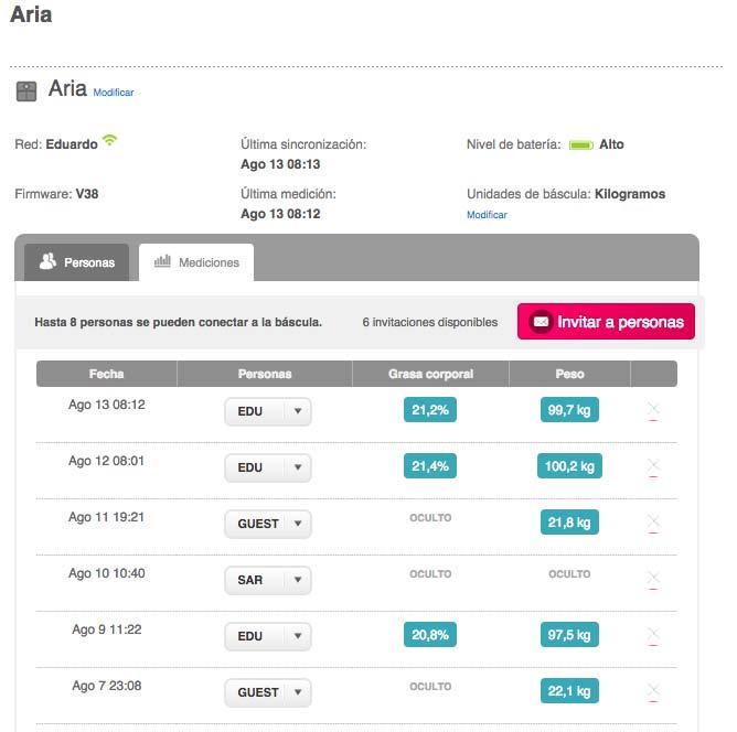 Fitbit Aria - Usuarios