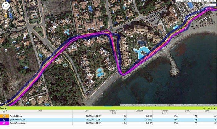Garmin Forerunner 225 - Comparativa tracks