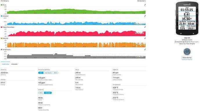 Garmin Edge 520 - Información de sensores
