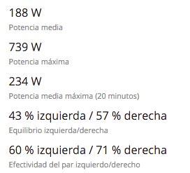 Comparativa medidores de potencia - Distribución de potencia