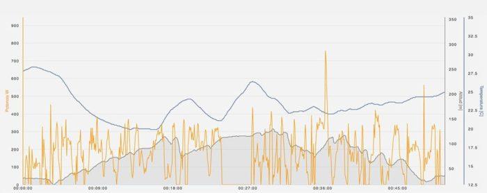 polar-m450-altitud-temperatura