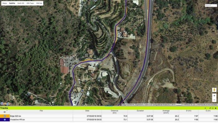 Garmin Vivoactive HR - GPS