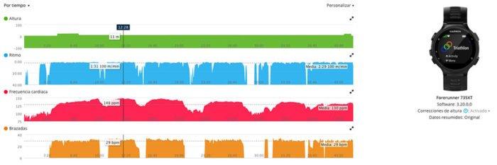 Garmin Forerunner 735XT - Frecuencia cardíaca