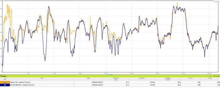 Garmin Forerunner 735XT - Comparativa sensor de pulso óptico