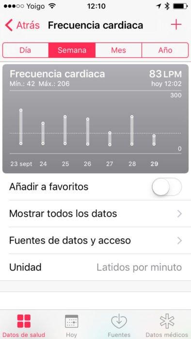 Apple Health - Pulsaciones