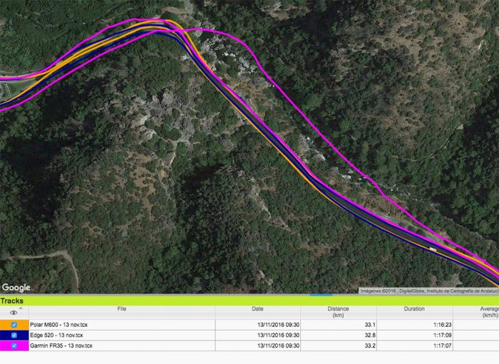 Polar M600 - Análisis GPS