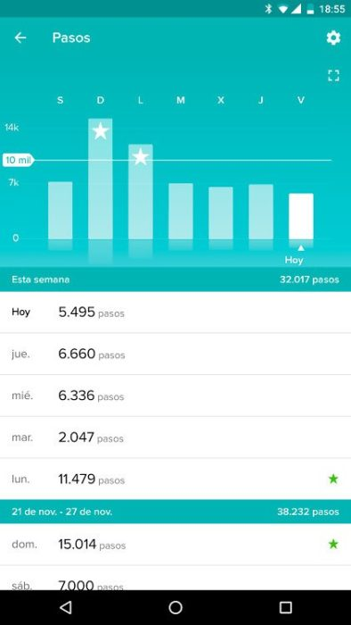 Fitbit Charge 2 - Actividad