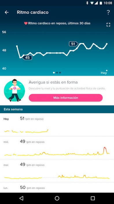 Fitbit Charge 2 - FC 24/7