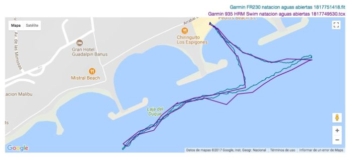 Garmin Forerunner 935 - Análisis GPS