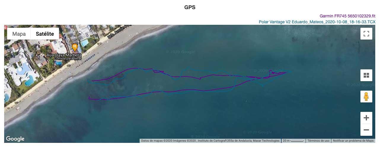 Comparativa GPS - Polar Vantage V2 - Garmin FR745